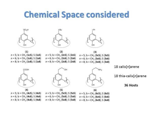 Chemical space increased regard to the one used with GTP.