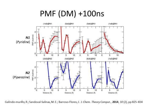 PMF US - the profile of release tells us if the carrier is way too strong to be a carrier at all.
