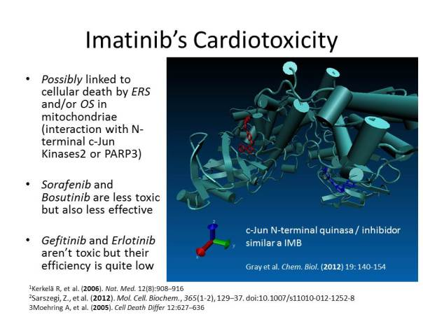 Also, Imatinib is cardiotoxic. We research now the competence between allegedly affected enzymes and the carriers to at least delay the toxic effect.