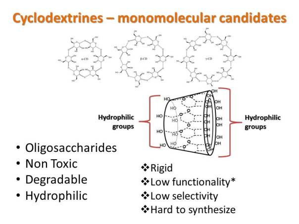 In terms of monomolecular carriers, cyclodextrines have shown moderate success.