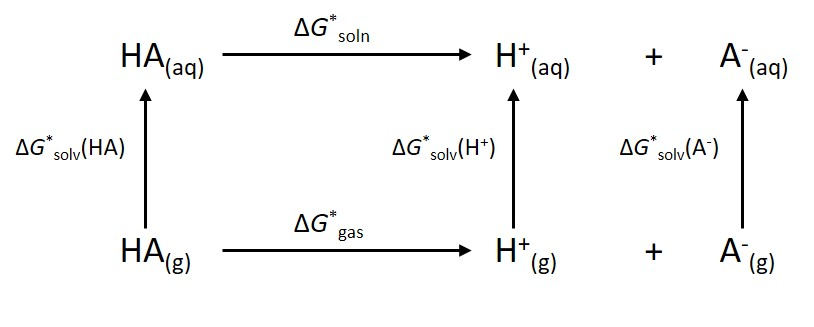 Thermodynamic_Cycle